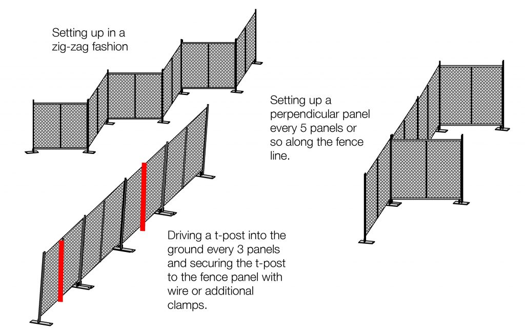 secure fence installation